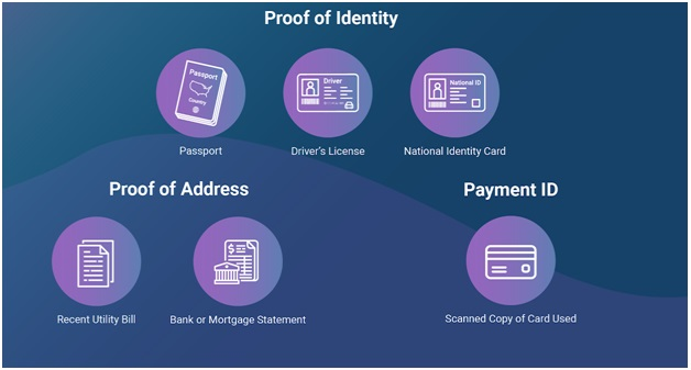Documents to verify your online casino account when you play pokies