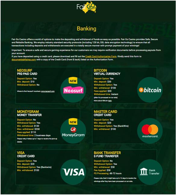 Fair Go- Banking