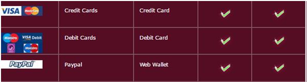 Ruby Fortune Casino Australia Paypal