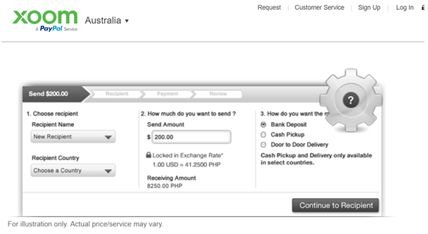 Xoom Australia- How to send money